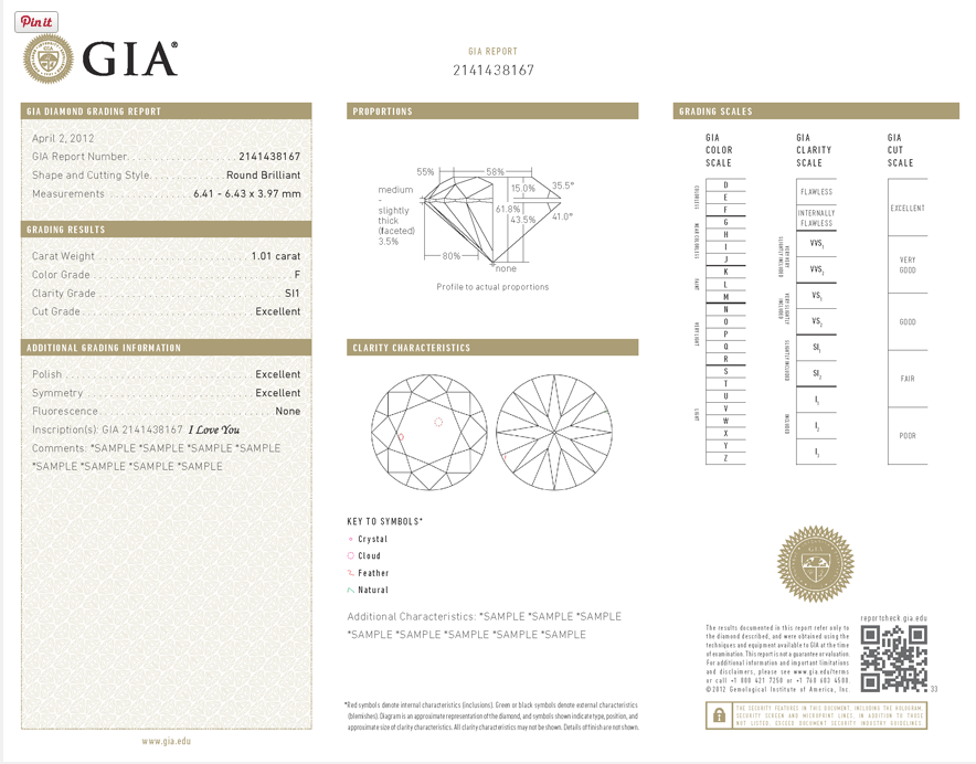 Sample of GIA Certification
