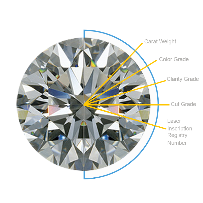 How-To-Buy-Diamonds-4Cs-Cut-Carat-Clarity-color-South-Bay-Gold